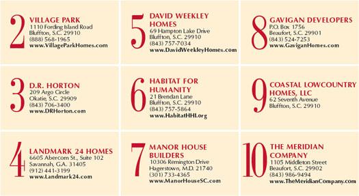 2011 Top 10 Builders